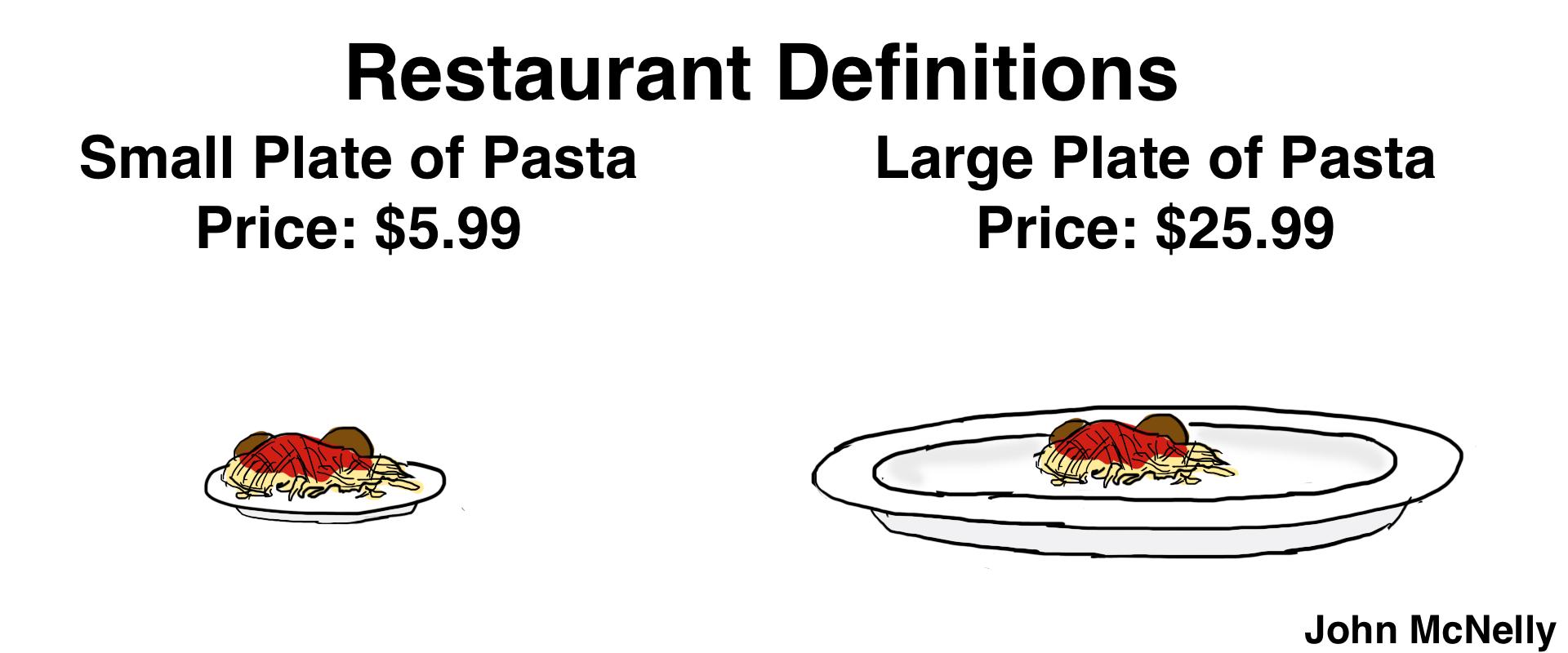 Restaurant Definitions